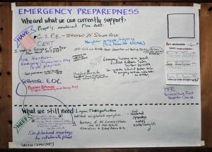 Emergency Preparedness  (March 11)
