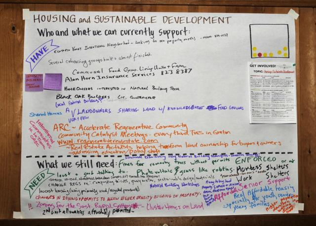 Housing & Sustainable Development  (March 11)
