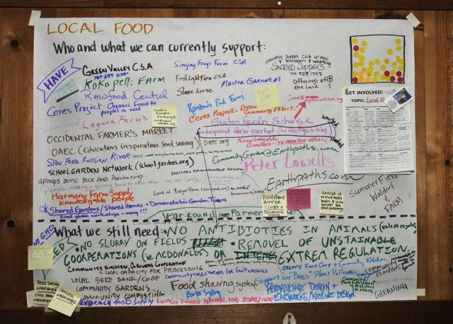 Local Food Map (March 11)