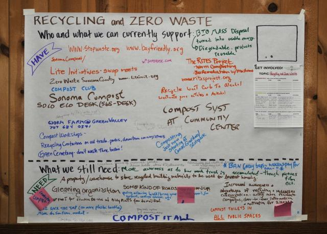 Recycling & Zero Waste  (March 11)